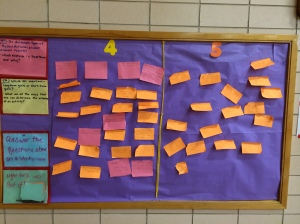 Word Walls in PE